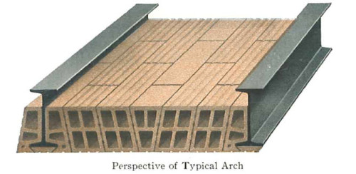 "NATCO Flat Arch Perspective [<i>Source: <a href=""https://archive.org/details/NatcoHollowTileFireproofingEasternEditionCatalogue"" target=""blank"">Natco hollow tile fireproofing : Eastern edition catalogue (1915)</a></i>]"