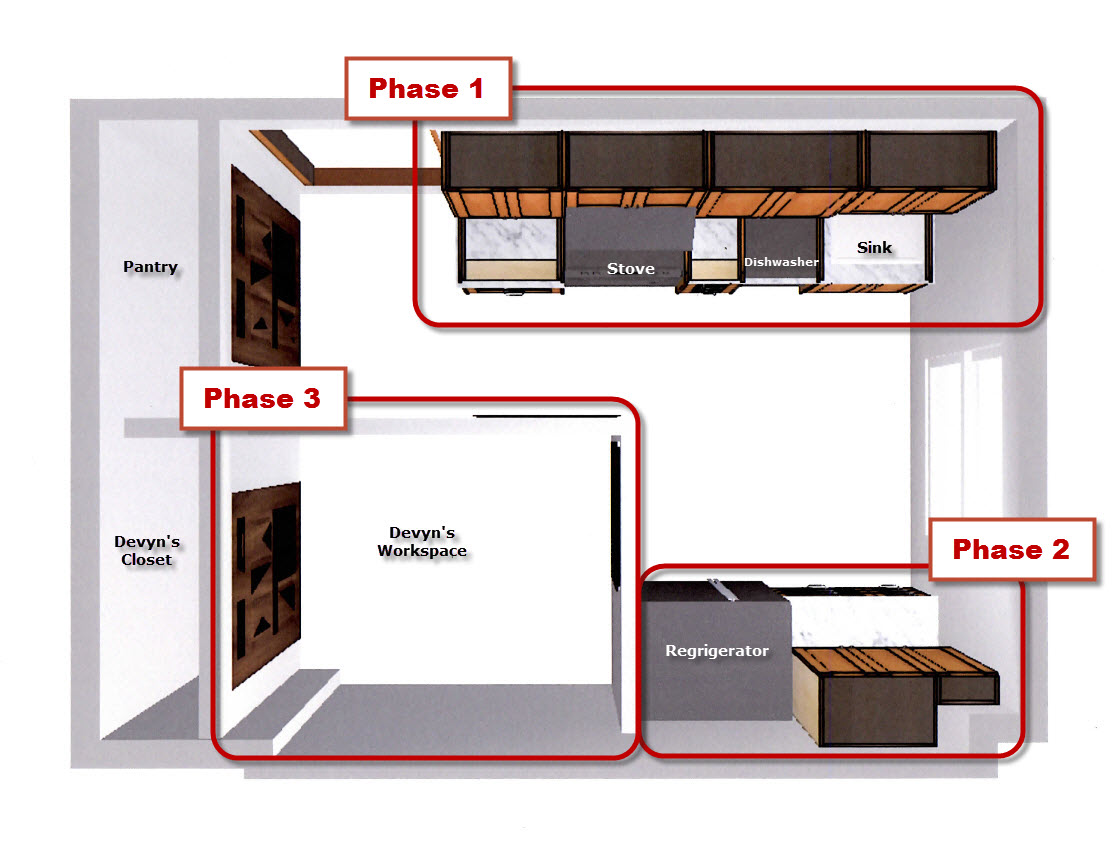 Taking it in phases progress report 6 half classic six for Kitchen plan view